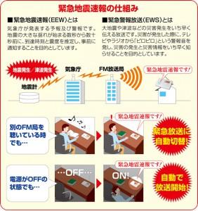 緊急地震・津波警報対応 AM/FMラジオ