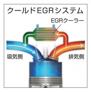 デュアルジェットエンジン
