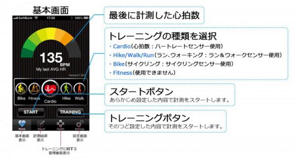 HACALO!のiPhoneアプリ 「ALA COACH+」