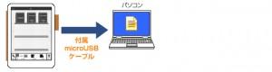 シャープ電子ノートWG-S20_5