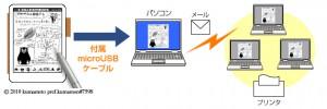 シャープ電子ノートWG-S20_4