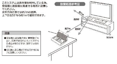 山善 YTR-200_3