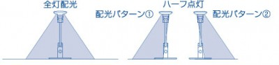 LEDデスクライト_03