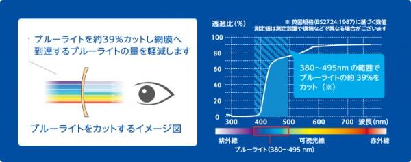 OG-HBLC01_03