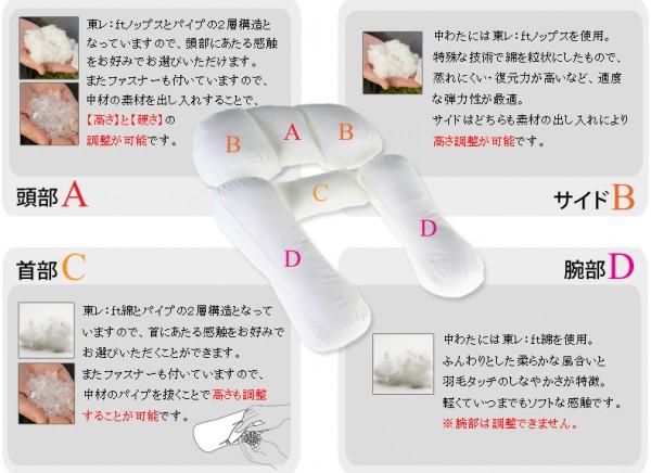 アーチピローFUN-ex_04