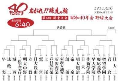 関東大会は3月17日(日)に開催。関西大会は、8月16日(金) ・ 17日(土)に万博記念公園 野球場&スポーツ広場で開催される。
