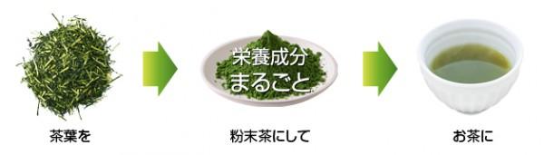ヘルシオ_お茶プレッソ_05