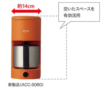 ACC-A060_03